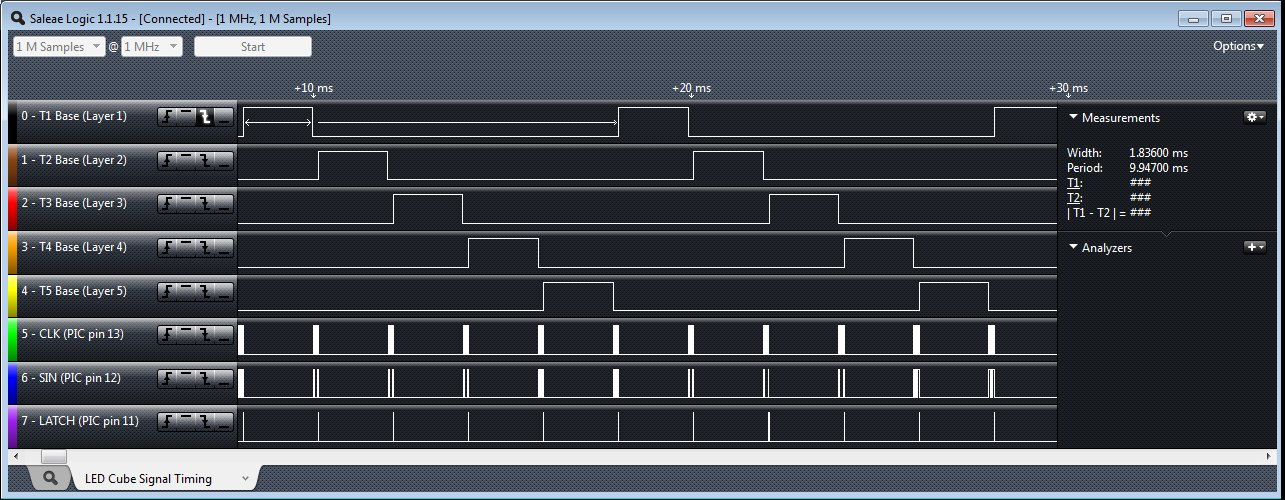 LED Cube Matrix Driver  X X Led Cube Schematic on