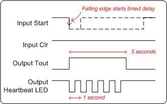 Precision delay timer