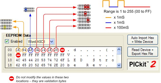 How hard to learn morse code